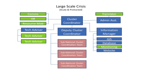 large-scale-crisis